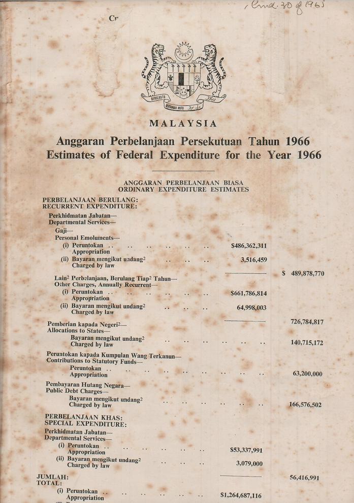 Budget 1966
